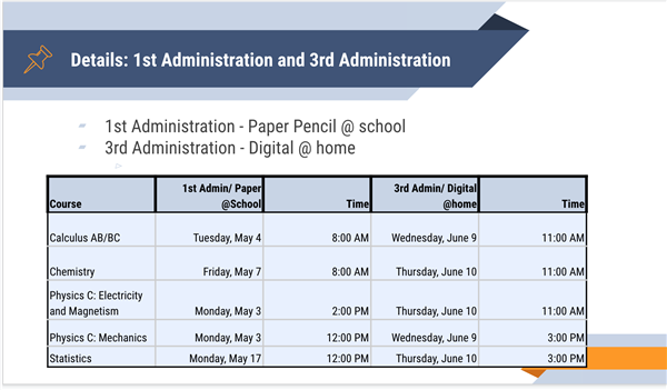 AP testing chart with dates and times